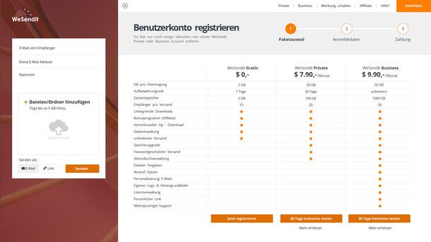 Datensicherheit mit WeSendit.com - Steig ein, es lohnt sich!